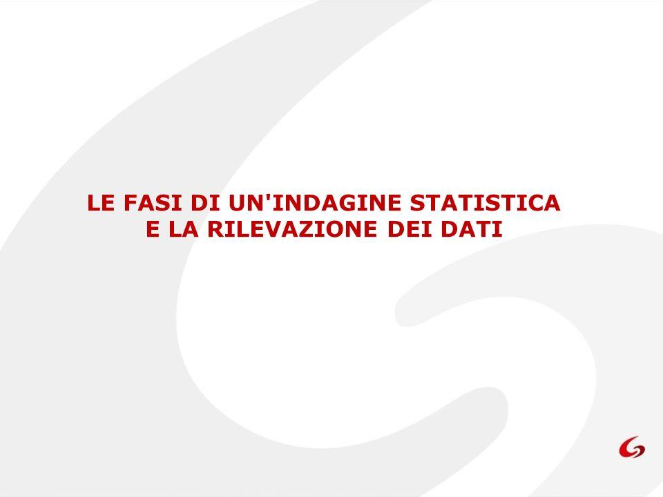 LE FASI DI UN'INDAGINE STATISTICA E LA RILEVAZIONE DEI DATI