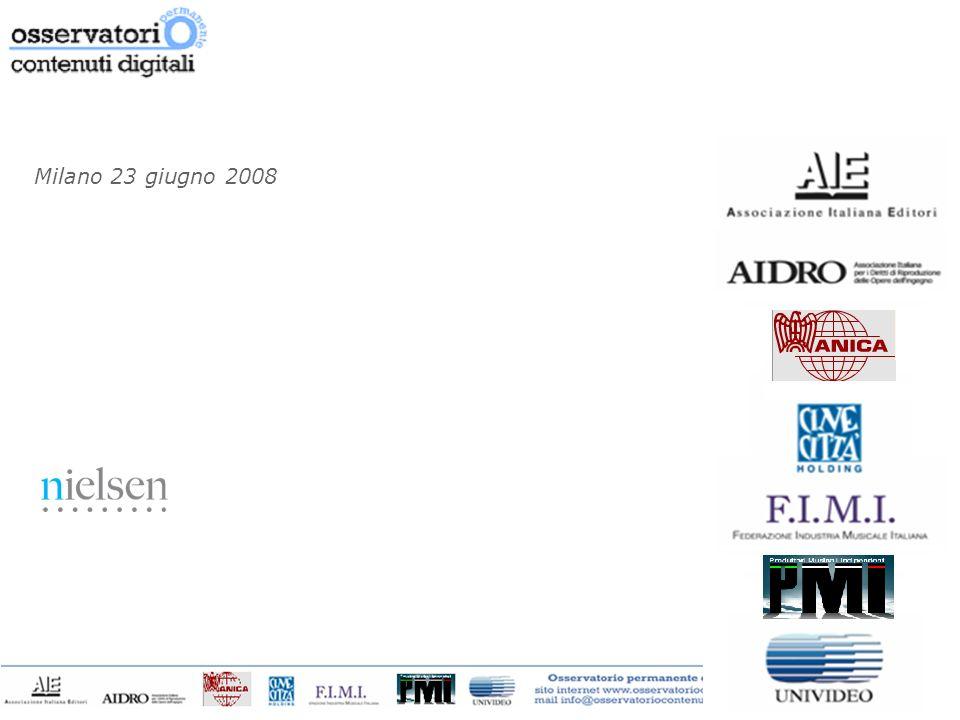 Milano 23 giugno 2008