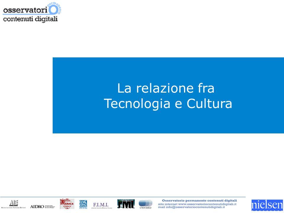 La relazione fra Tecnologia e Cultura