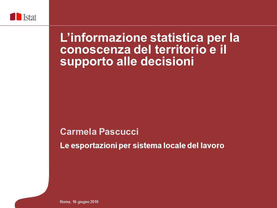 Carmela Pascucci Le esportazioni per sistema locale del lavoro Linformazione statistica per la conoscenza del territorio e il supporto alle decisioni