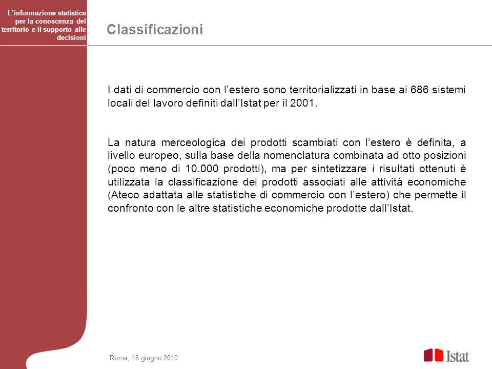 Roma, 16 giugno 2010 Classificazioni I dati di commercio con lestero sono territorializzati in base ai 686 sistemi locali del lavoro definiti dallIsta