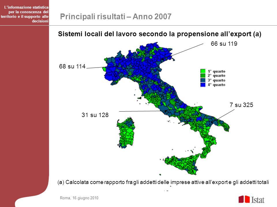 Principali risultati – Anno 2007 Roma, 16 giugno 2010 Sistemi locali del lavoro secondo la propensione allexport (a) Linformazione statistica per la c