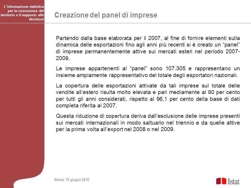 Creazione del panel di imprese Roma, 16 giugno 2010 Partendo dalla base elaborata per il 2007, al fine di fornire elementi sulla dinamica delle esport