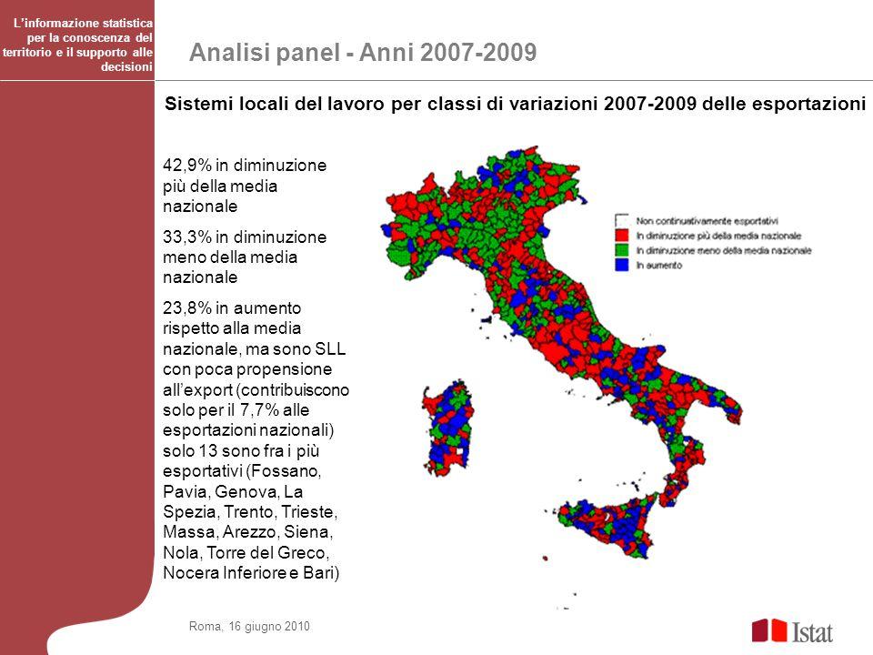Analisi panel - Anni 2007-2009 Roma, 16 giugno 2010 Sistemi locali del lavoro per classi di variazioni 2007-2009 delle esportazioni Linformazione stat