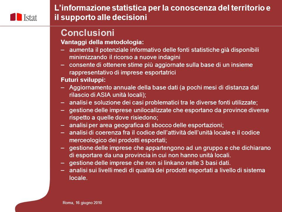 Linformazione statistica per la conoscenza del territorio e il supporto alle decisioni Conclusioni Vantaggi della metodologia: –aumenta il potenziale