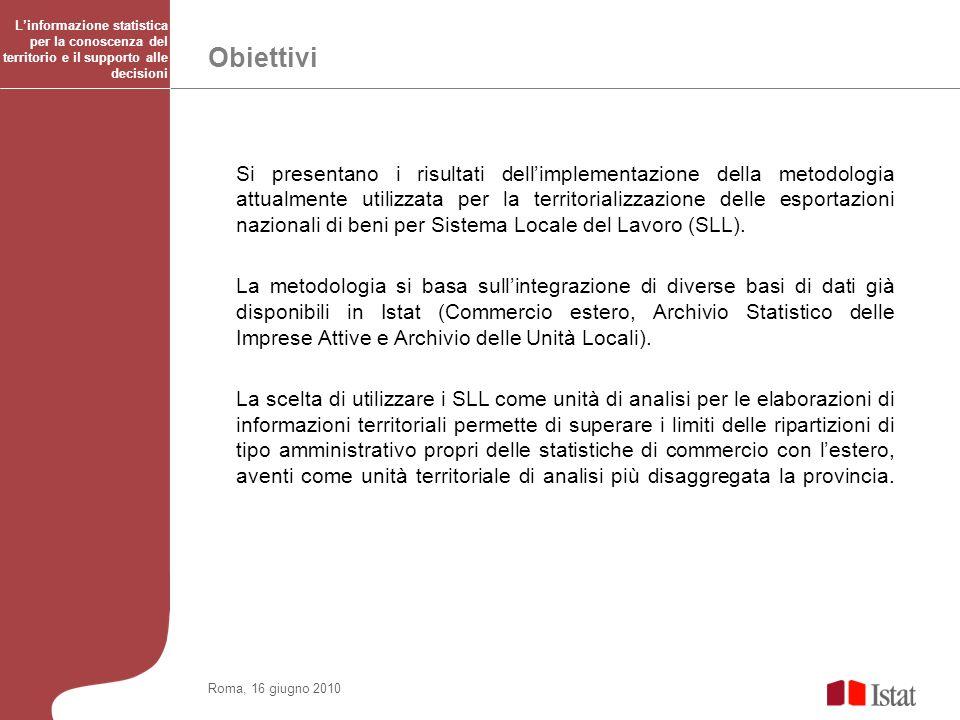 Obiettivi Roma, 16 giugno 2010 Si presentano i risultati dellimplementazione della metodologia attualmente utilizzata per la territorializzazione dell
