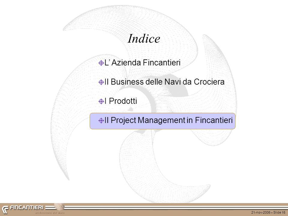 21-nov-2006 – Slide 16 L Azienda Fincantieri Il Business delle Navi da Crociera I Prodotti Il Project Management in Fincantieri Indice