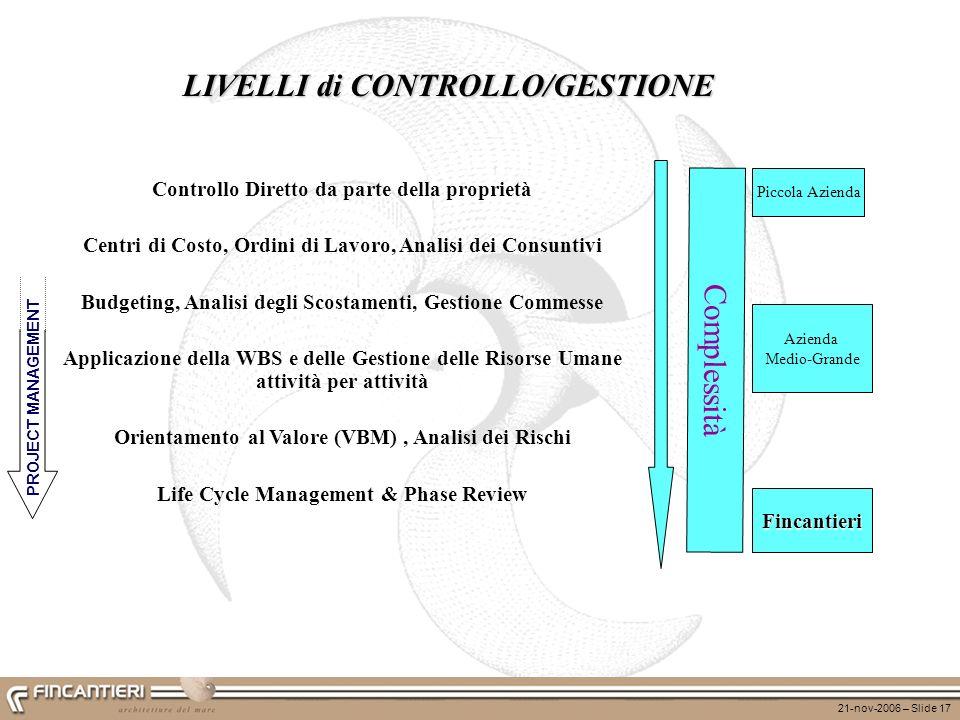 21-nov-2006 – Slide 17 Controllo Diretto da parte della proprietà Centri di Costo, Ordini di Lavoro, Analisi dei Consuntivi Budgeting, Analisi degli S