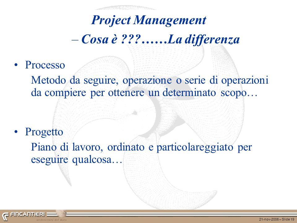 21-nov-2006 – Slide 19 Project Management –Cosa è ???……La differenza Processo Metodo da seguire, operazione o serie di operazioni da compiere per otte