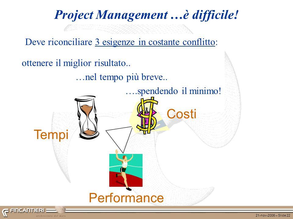 21-nov-2006 – Slide 22 Project Management …è difficile! Deve riconciliare 3 esigenze in costante conflitto: ottenere il miglior risultato.. …nel tempo