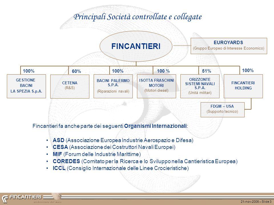21-nov-2006 – Slide 3 Fincantieri fa anche parte dei seguenti Organismi Internazionali: ASD (Associazione Europea Industrie Aerospazio e Difesa) CESA