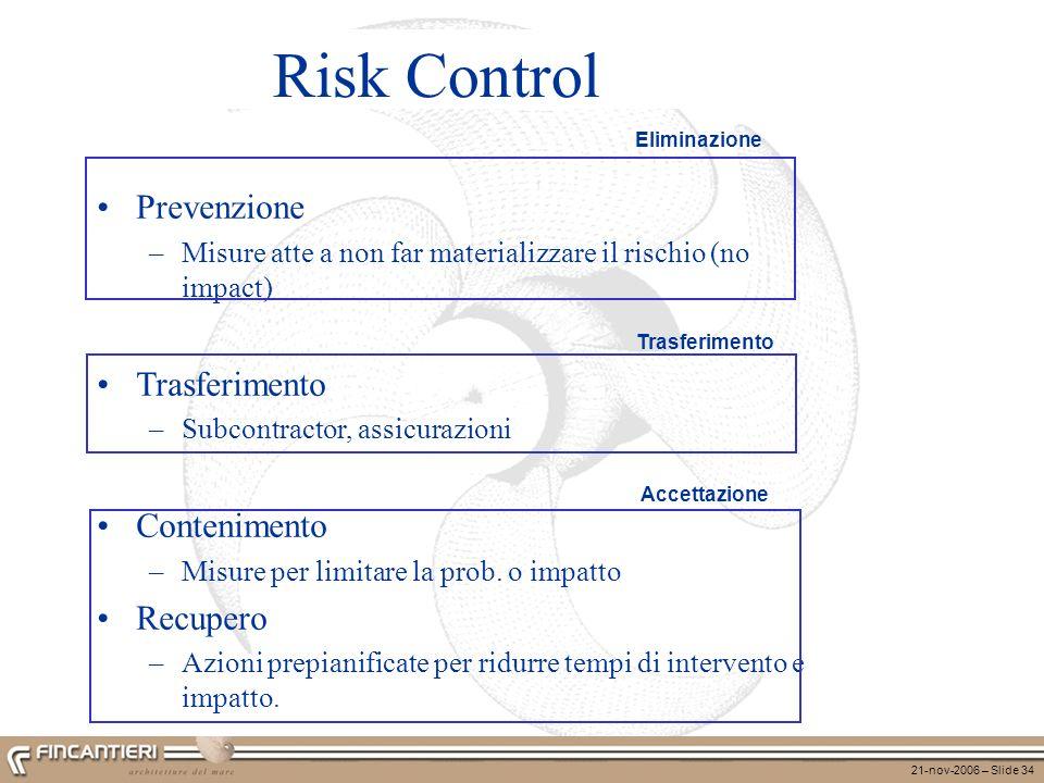 21-nov-2006 – Slide 34 Risk Control Prevenzione –Misure atte a non far materializzare il rischio (no impact) Trasferimento –Subcontractor, assicurazio