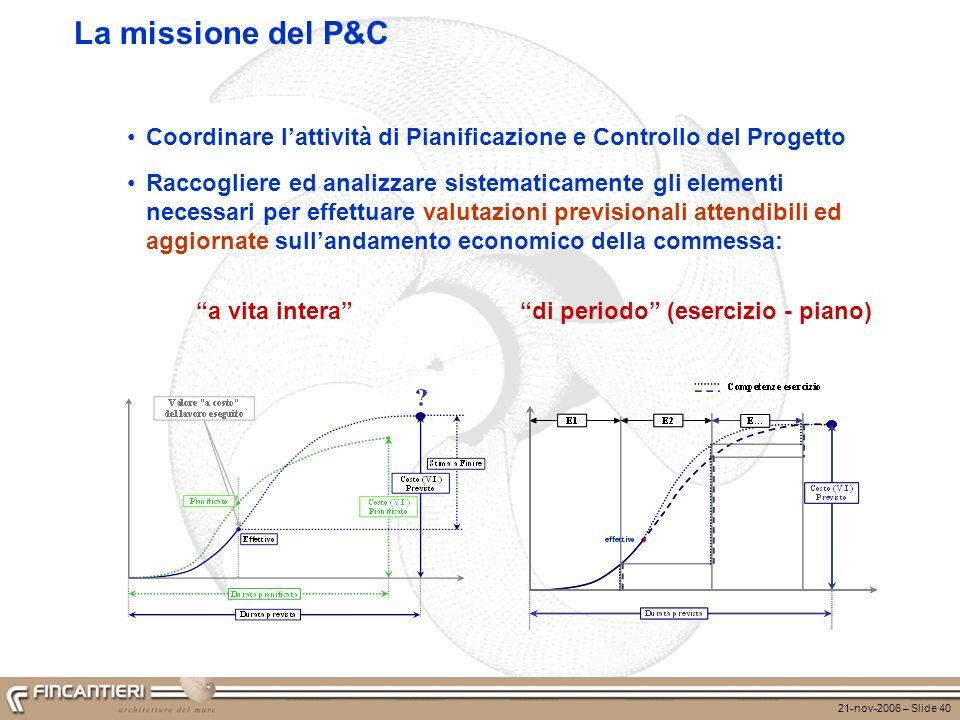 21-nov-2006 – Slide 40 La missione del P&C Raccogliere ed analizzare sistematicamente gli elementi necessari per effettuare valutazioni previsionali a