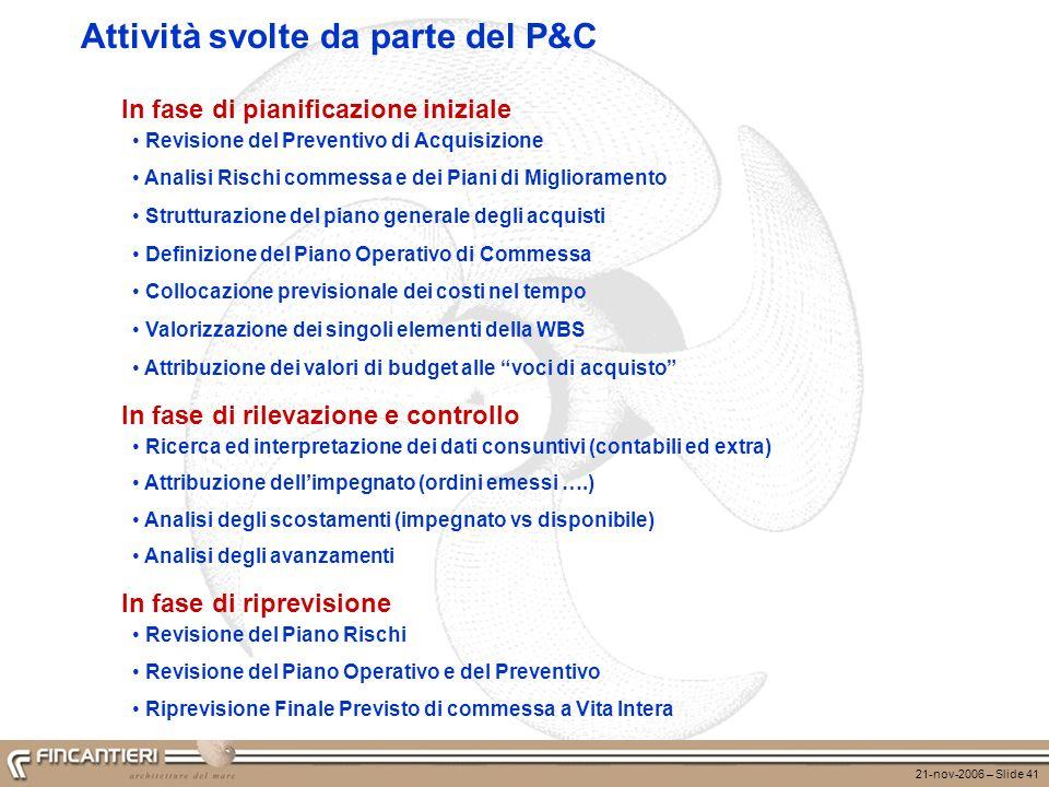 21-nov-2006 – Slide 41 Attività svolte da parte del P&C In fase di pianificazione iniziale Valorizzazione dei singoli elementi della WBS In fase di ri