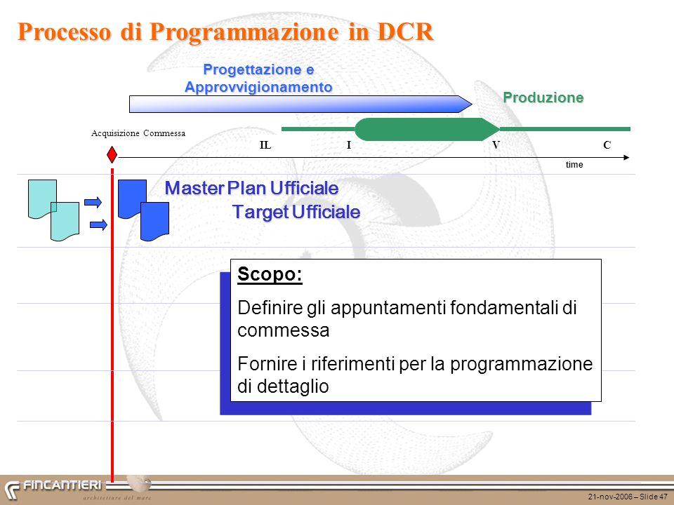 21-nov-2006 – Slide 47 ILCVI Produzione time Progettazione e Approvvigionamento Scopo: Definire gli appuntamenti fondamentali di commessa Fornire i ri