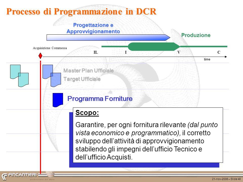 21-nov-2006 – Slide 48 ILCVI Produzione time Progettazione e Approvvigionamento Scopo: Garantire, per ogni fornitura rilevante (dal punto vista econom