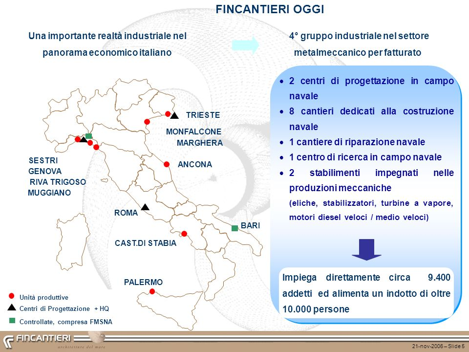 21-nov-2006 – Slide 26 Project Manager Il Project Management Team Progettazione Ufficio Acquisti Cantiere Lead Project Engineer Coordinatore Acquisti Project Planner & Controller Payload Engineer