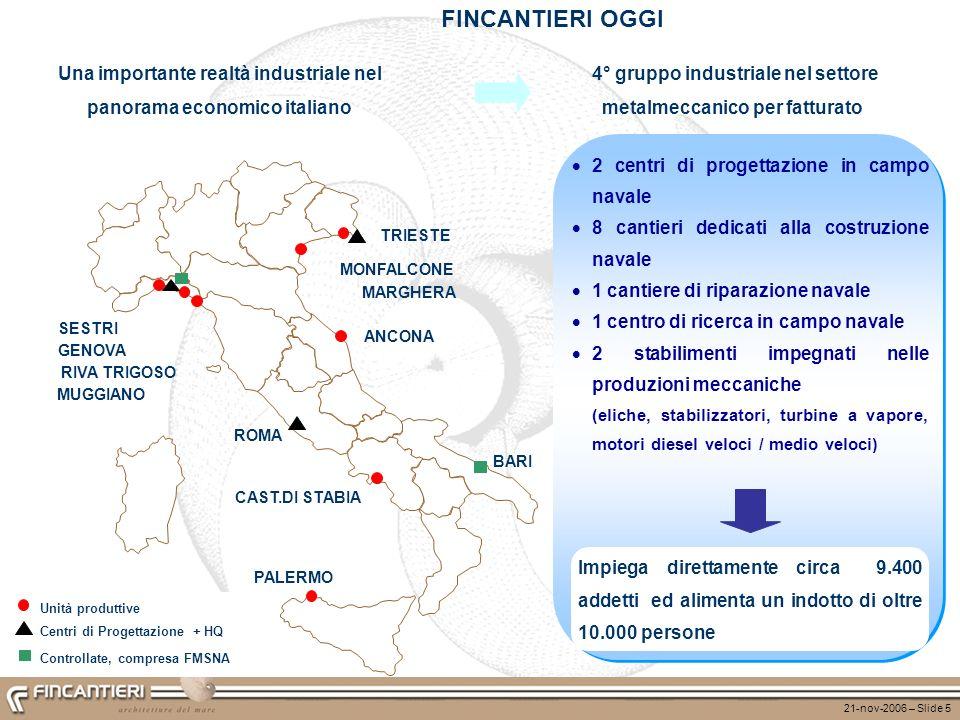 21-nov-2006 – Slide 5 Una importante realtà industriale nel panorama economico italiano 4° gruppo industriale nel settore metalmeccanico per fatturato
