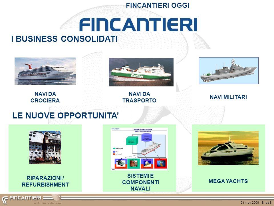 21-nov-2006 – Slide 7 Indice L Azienda Fincantieri Il Business delle Navi Mercantili I Prodotti – Le Navi da Crociera Il Project Management in Fincantieri