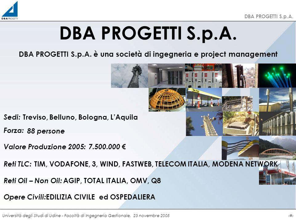 http://clienti.dbaprogetti.it DBA PROGETTI S.p.A. Università degli Studi di Udine - Facoltà di Ingegneria Gestionale, 23 novembre 20053 DBA PROGETTI S