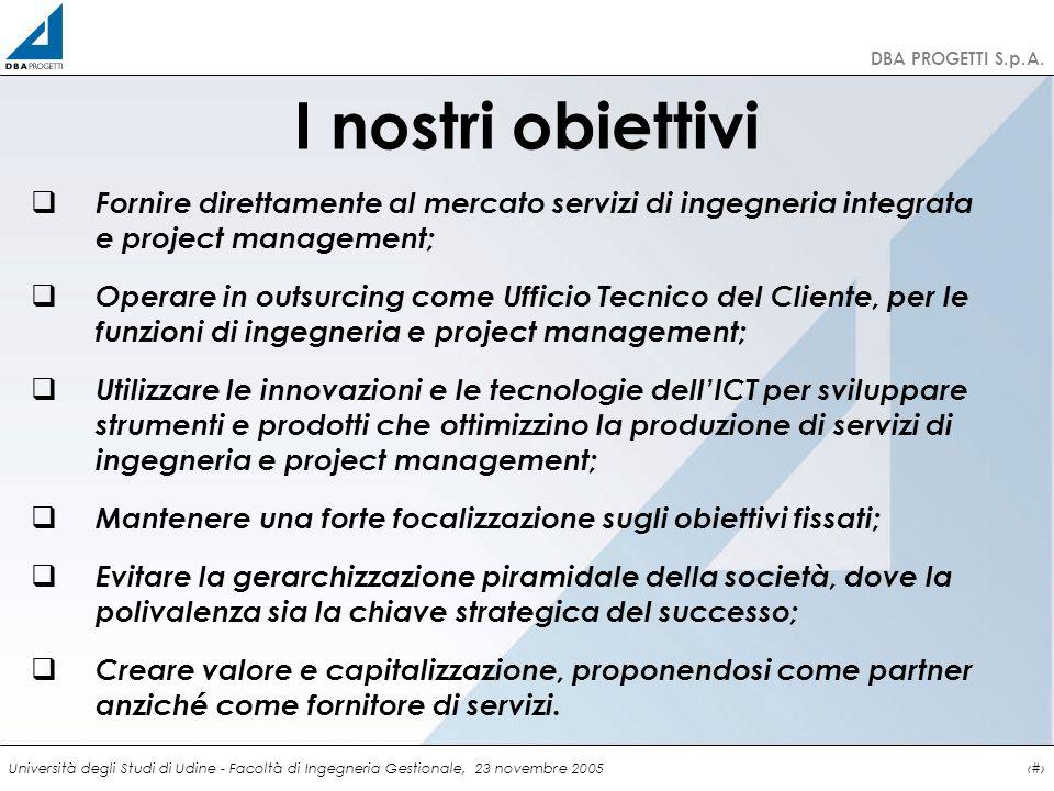 http://clienti.dbaprogetti.it DBA PROGETTI S.p.A. Università degli Studi di Udine - Facoltà di Ingegneria Gestionale, 23 novembre 20054 I nostri obiet
