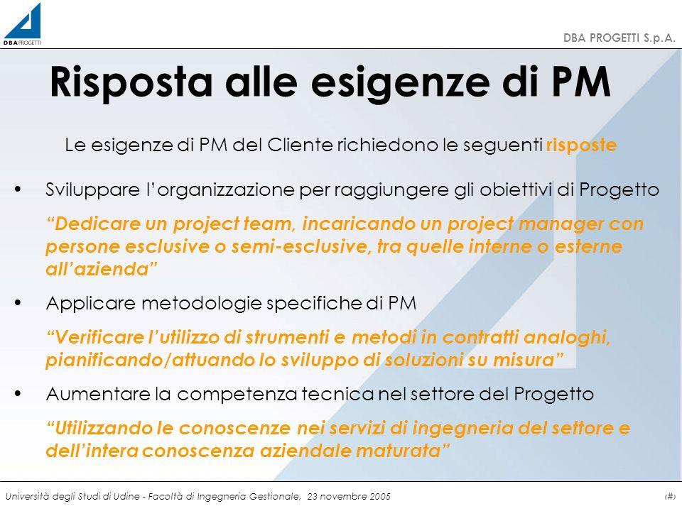 http://clienti.dbaprogetti.it DBA PROGETTI S.p.A. Università degli Studi di Udine - Facoltà di Ingegneria Gestionale, 23 novembre 20058 8/20 Sviluppar