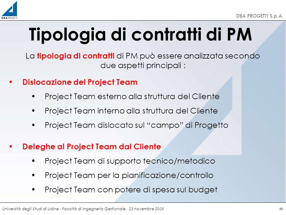 http://clienti.dbaprogetti.it DBA PROGETTI S.p.A. Università degli Studi di Udine - Facoltà di Ingegneria Gestionale, 23 novembre 20059 9/20 Dislocazi