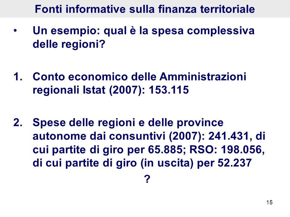 15 Fonti informative sulla finanza territoriale Un esempio: qual è la spesa complessiva delle regioni? 1.Conto economico delle Amministrazioni regiona