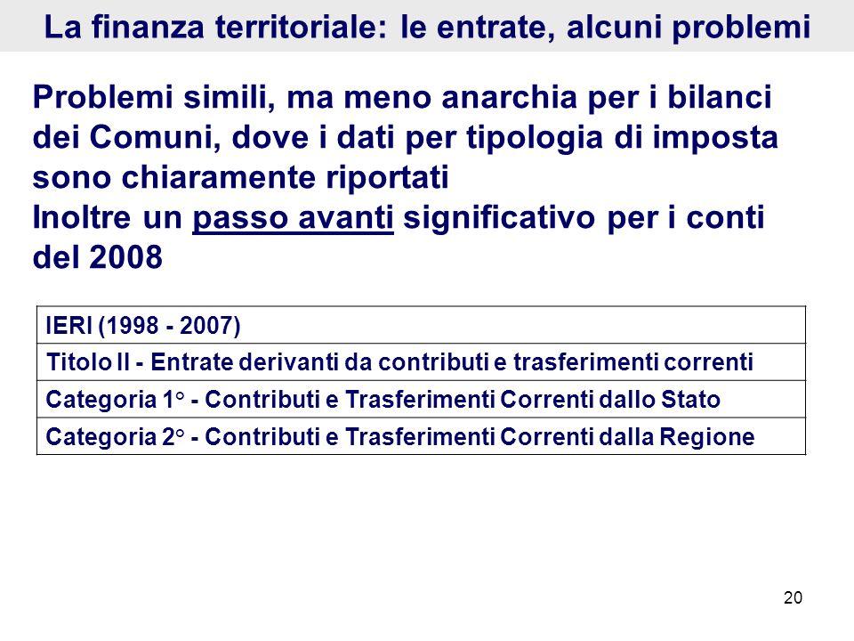 20 La finanza territoriale: le entrate, alcuni problemi Problemi simili, ma meno anarchia per i bilanci dei Comuni, dove i dati per tipologia di impos