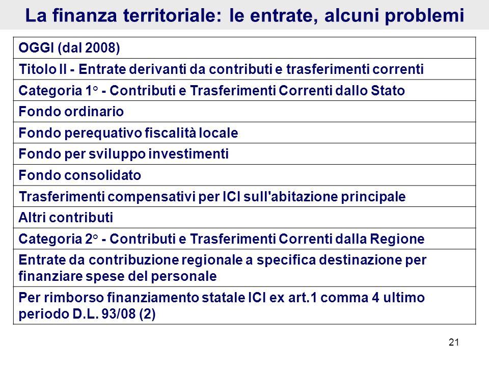 21 La finanza territoriale: le entrate, alcuni problemi OGGI (dal 2008) Titolo II - Entrate derivanti da contributi e trasferimenti correnti Categoria