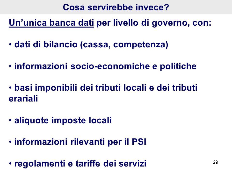 29 Cosa servirebbe invece? Ununica banca dati per livello di governo, con: dati di bilancio (cassa, competenza) informazioni socio-economiche e politi