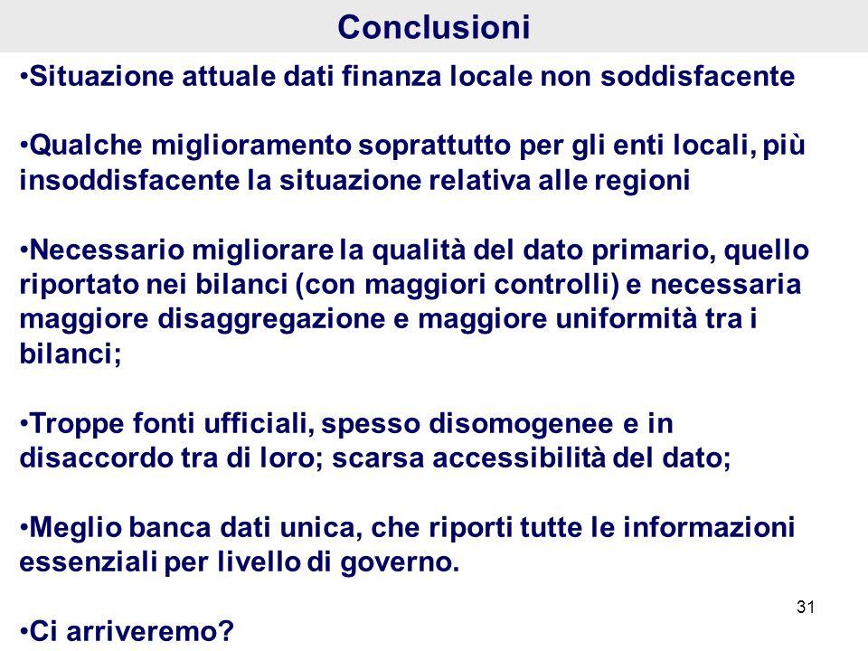 31 Conclusioni Situazione attuale dati finanza locale non soddisfacente Qualche miglioramento soprattutto per gli enti locali, più insoddisfacente la