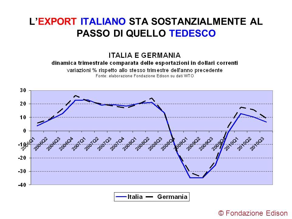 LEXPORT ITALIANO STA SOSTANZIALMENTE AL PASSO DI QUELLO TEDESCO © Fondazione Edison