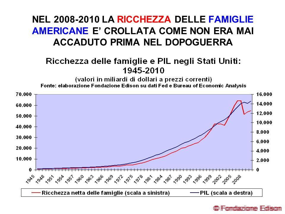 NEL 2008-2010 LA RICCHEZZA DELLE FAMIGLIE AMERICANE E CROLLATA COME NON ERA MAI ACCADUTO PRIMA NEL DOPOGUERRA © Fondazione Edison