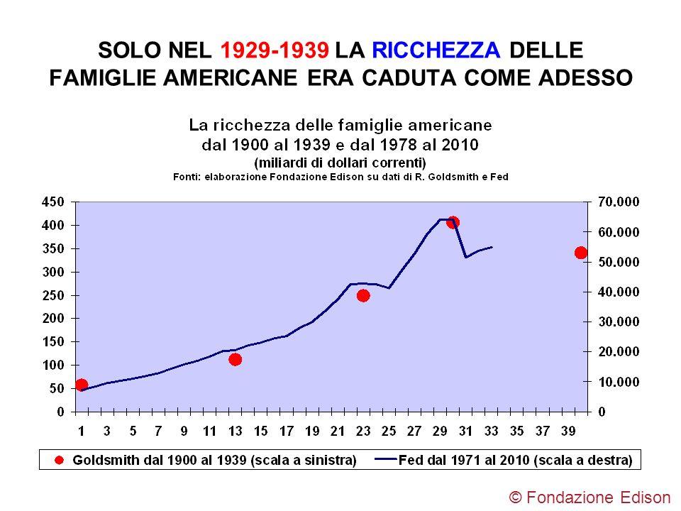 SOLO NEL 1929-1939 LA RICCHEZZA DELLE FAMIGLIE AMERICANE ERA CADUTA COME ADESSO © Fondazione Edison