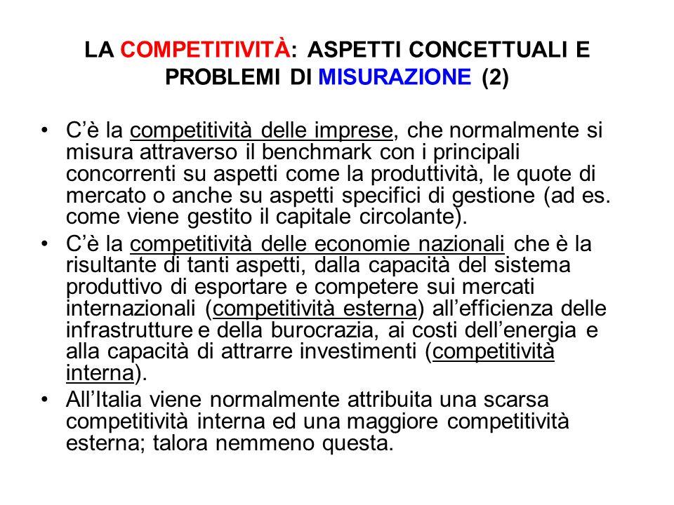 LA COMPETITIVITÀ: ASPETTI CONCETTUALI E PROBLEMI DI MISURAZIONE (2) Cè la competitività delle imprese, che normalmente si misura attraverso il benchma