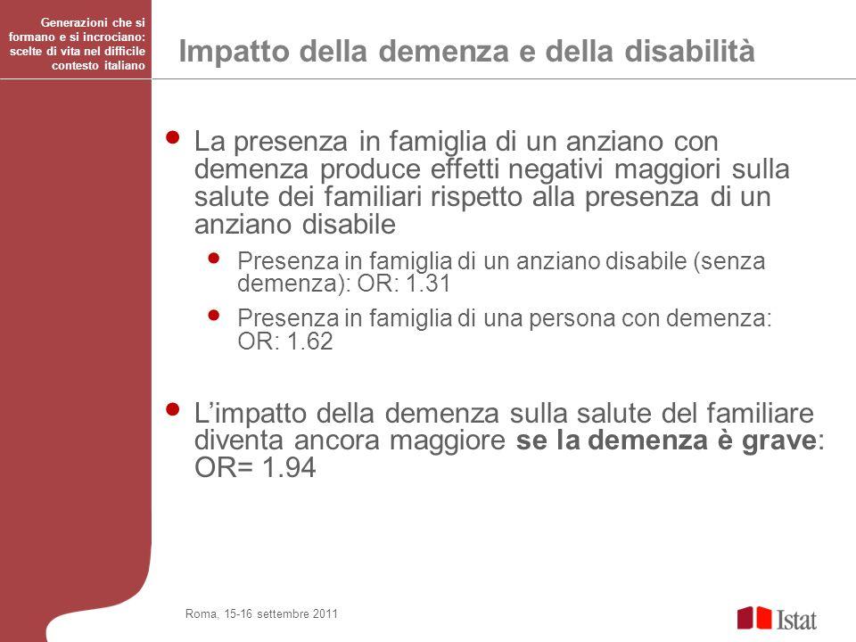 Generazioni che si formano e si incrociano: scelte di vita nel difficile contesto italiano Roma, 15-16 settembre 2011 La presenza in famiglia di un anziano con demenza produce effetti negativi maggiori sulla salute dei familiari rispetto alla presenza di un anziano disabile Presenza in famiglia di un anziano disabile (senza demenza): OR: 1.31 Presenza in famiglia di una persona con demenza: OR: 1.62 Limpatto della demenza sulla salute del familiare diventa ancora maggiore se la demenza è grave: OR= 1.94 Impatto della demenza e della disabilità