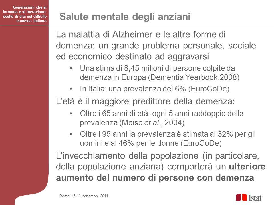 Salute mentale degli anziani Generazioni che si formano e si incrociano: scelte di vita nel difficile contesto italiano Roma, 15-16 settembre 2011 La malattia di Alzheimer e le altre forme di demenza: un grande problema personale, sociale ed economico destinato ad aggravarsi Una stima di 8,45 milioni di persone colpite da demenza in Europa (Dementia Yearbook,2008) In Italia: una prevalenza del 6% (EuroCoDe) Letà è il maggiore predittore della demenza: Oltre i 65 anni di età: ogni 5 anni raddoppio della prevalenza (Moise et al., 2004) Oltre i 95 anni la prevalenza è stimata al 32% per gli uomini e al 46% per le donne (EuroCoDe) Linvecchiamento della popolazione (in particolare, della popolazione anziana) comporterà un ulteriore aumento del numero di persone con demenza