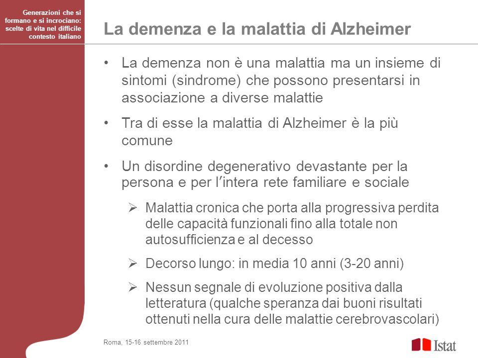 Generazioni che si formano e si incrociano: scelte di vita nel difficile contesto italiano Roma, 15-16 settembre 2011 Fattori che aggravano limpatto negativo della presenza in famiglia di un anziano con demenza