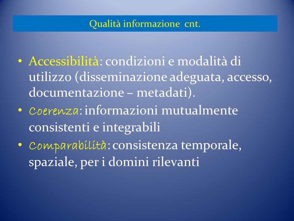 Qualità informazione cnt.