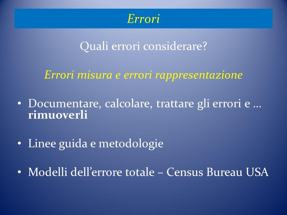 Errori Quali errori considerare.