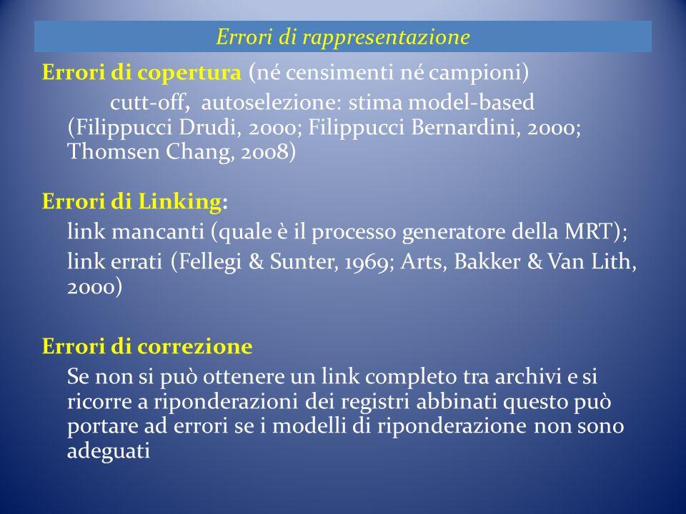 Errori di rappresentazione Errori di copertura (né censimenti né campioni) cutt-off, autoselezione: stima model-based (Filippucci Drudi, 2000; Filippucci Bernardini, 2000; Thomsen Chang, 2008) Errori di Linking: link mancanti (quale è il processo generatore della MRT); link errati (Fellegi & Sunter, 1969; Arts, Bakker & Van Lith, 2000) Errori di correzione Se non si può ottenere un link completo tra archivi e si ricorre a riponderazioni dei registri abbinati questo può portare ad errori se i modelli di riponderazione non sono adeguati