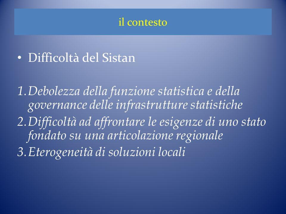 il contesto Difficoltà del Sistan 1.Debolezza della funzione statistica e della governance delle infrastrutture statistiche 2.Difficoltà ad affrontare le esigenze di uno stato fondato su una articolazione regionale 3.Eterogeneità di soluzioni locali