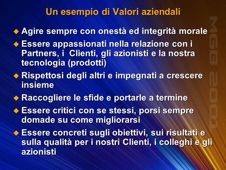 Un esempio di Valori aziendali Agire sempre con onestà ed integrità morale Agire sempre con onestà ed integrità morale Essere appassionati nella relaz