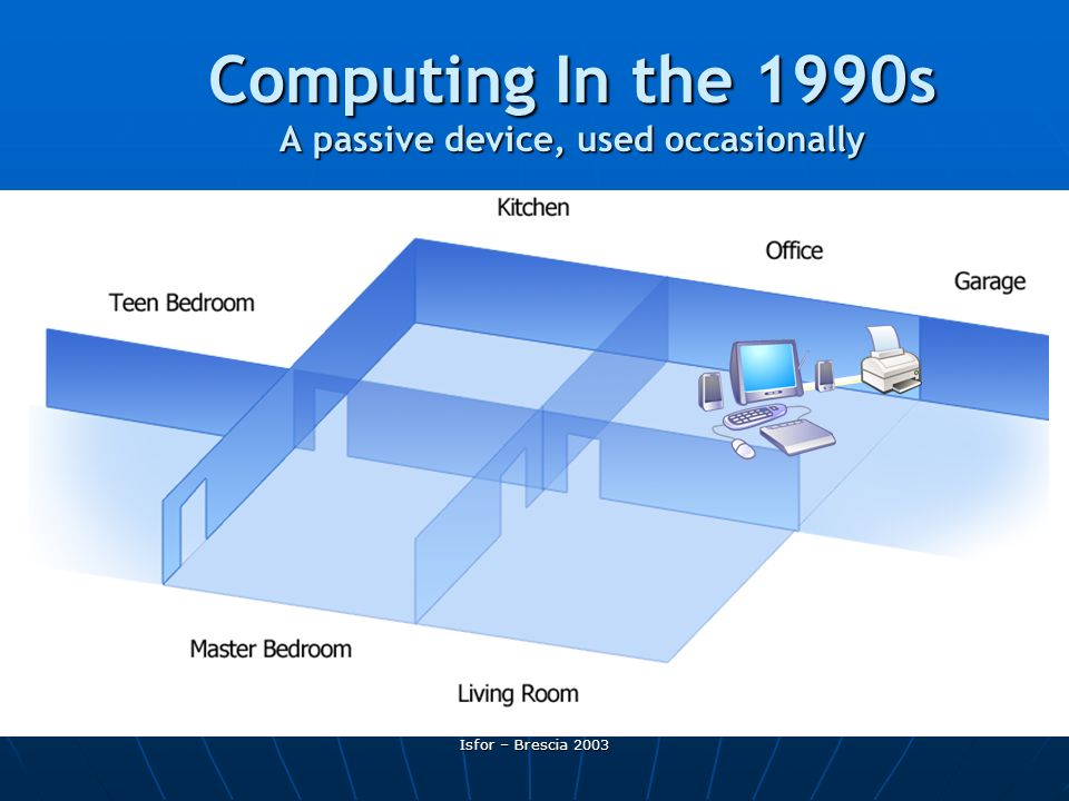 Isfor – Brescia 2003 Computing in the Digital Decade A rich web of connected, easy-to-use devices, used constantly