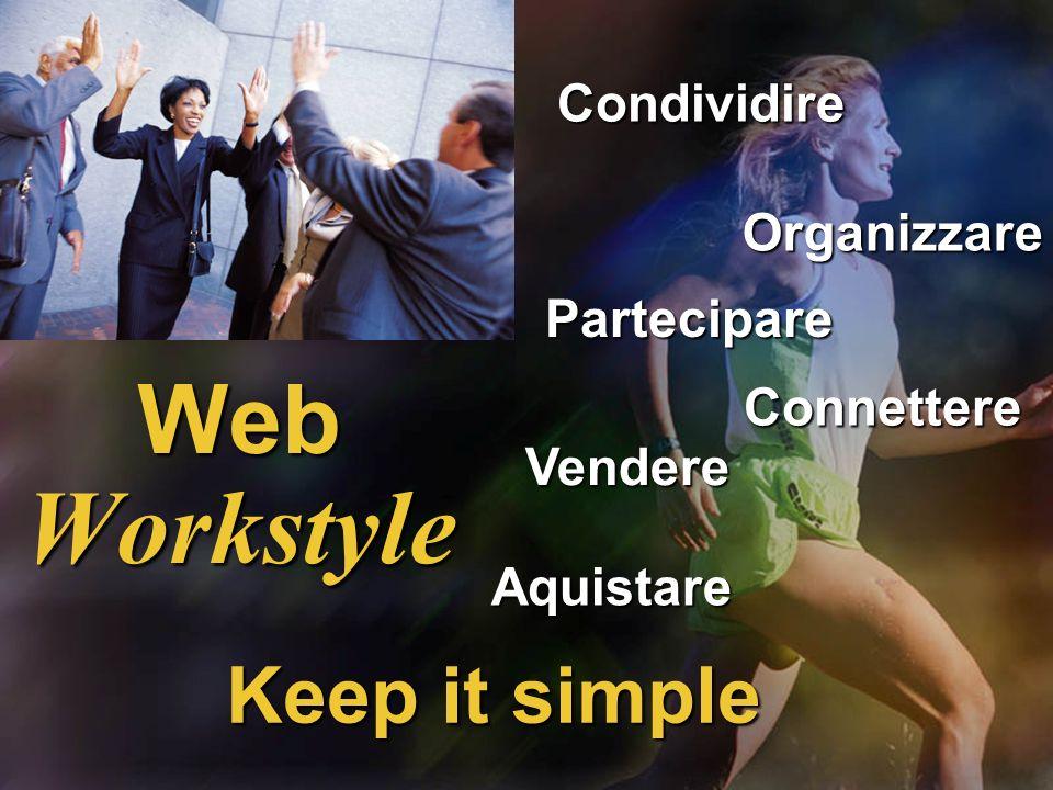 Vendere Partecipare Connettere Aquistare Organizzare Web Workstyle Condividire Keep it simple