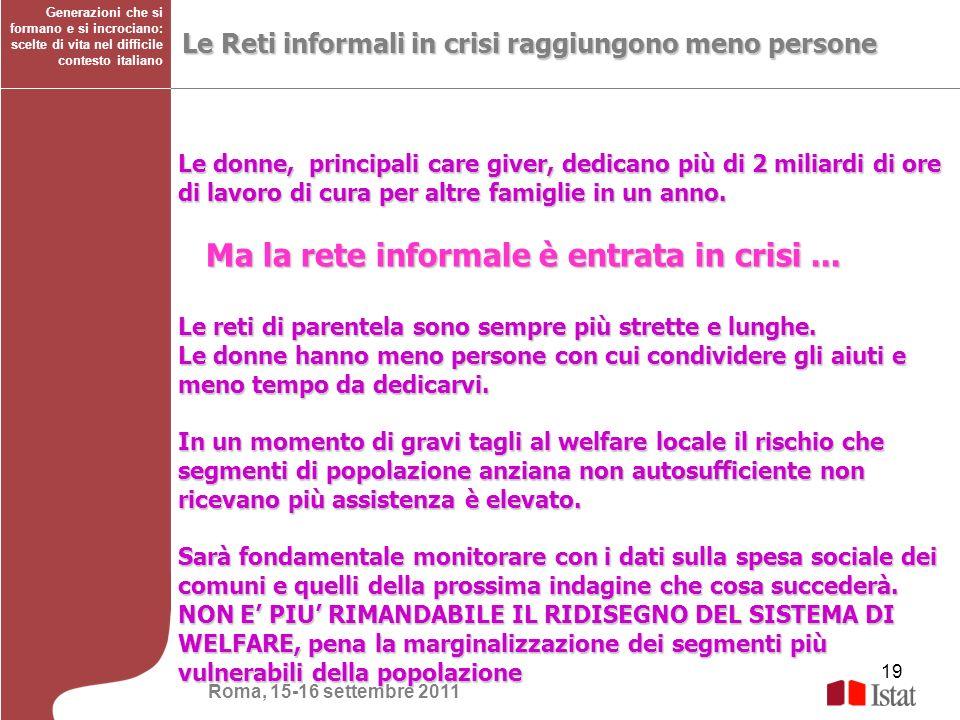 19 Generazioni che si formano e si incrociano: scelte di vita nel difficile contesto italiano Le Reti informali in crisi raggiungono meno persone Roma