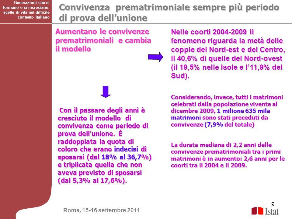 9 Convivenza prematrimoniale sempre più periodo di prova dellunione Nelle coorti 2004-2009 il fenomeno riguarda la metà delle coppie del Nord-est e de