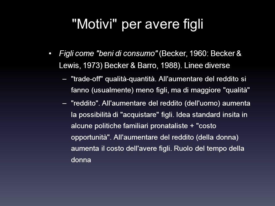 Figli come beni di consumo (Becker, 1960: Becker & Lewis, 1973) Becker & Barro, 1988).