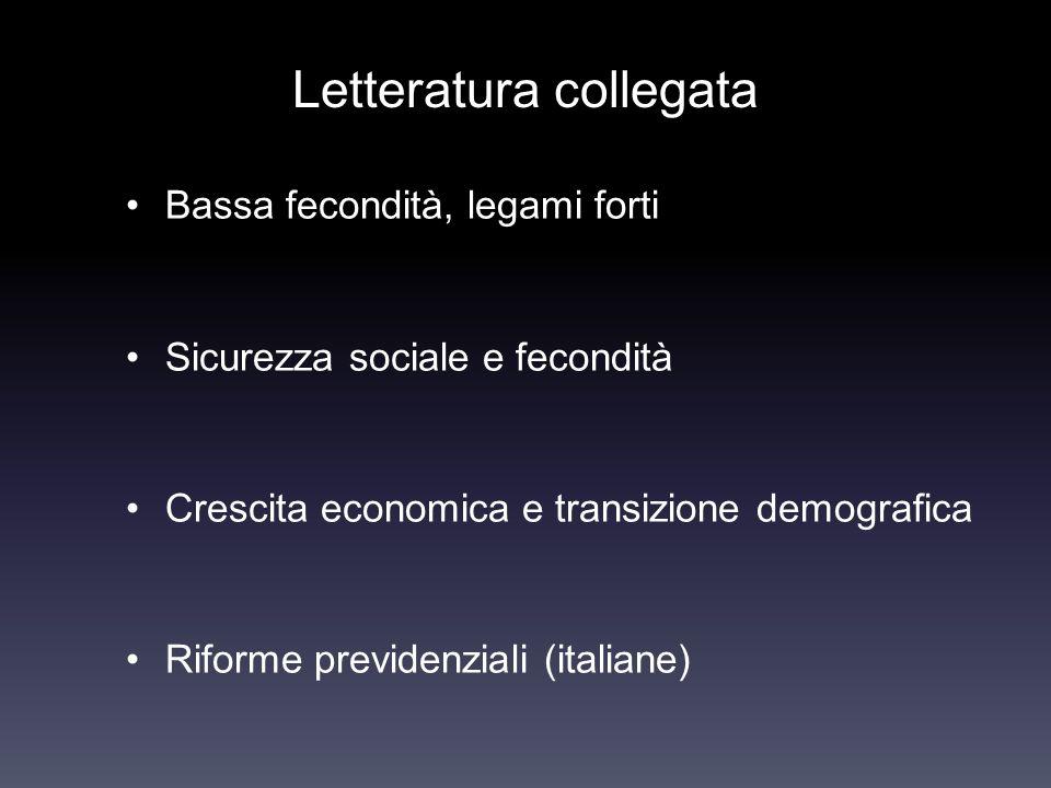 Letteratura collegata Bassa fecondità, legami forti Sicurezza sociale e fecondità Crescita economica e transizione demografica Riforme previdenziali (italiane)